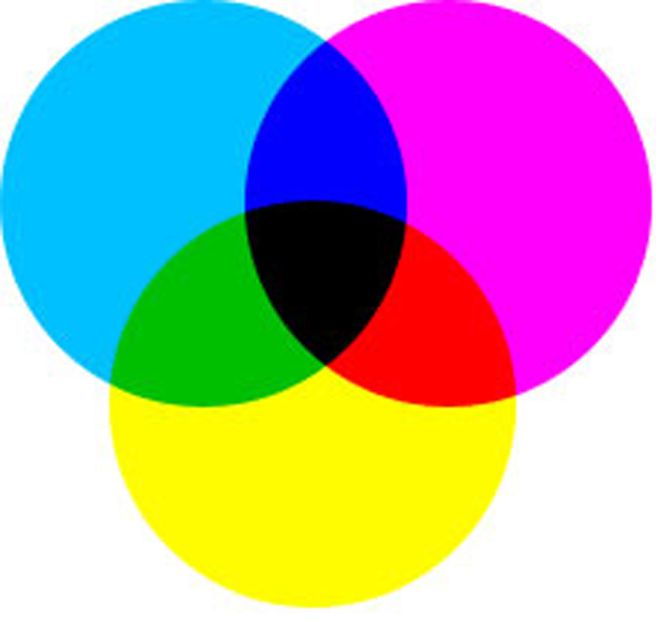 Cmyk Images - Reverse Search